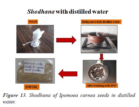 biomedres-distilled