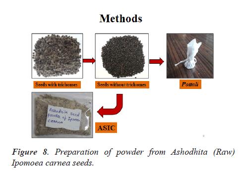 biomedres-powder