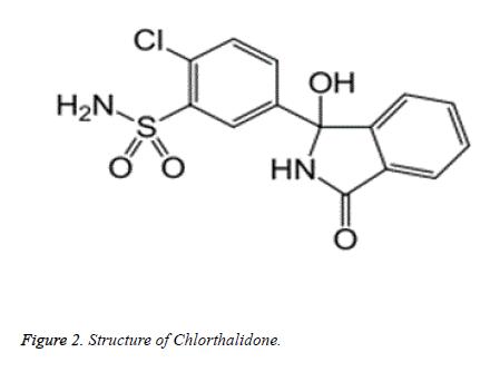biomedical-research-chlorthalidone