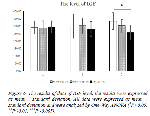 biomedical-research-deviation