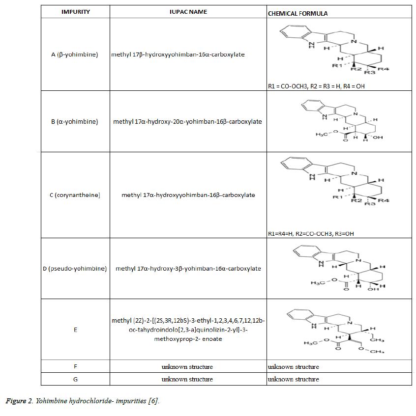 biomedical-research-hydrochloride