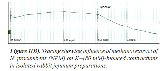 biomedical-research-methanol