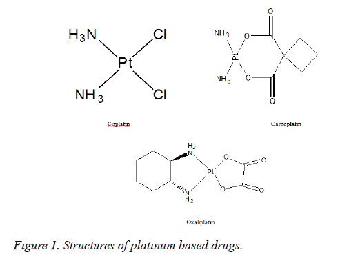 biomedical-research-platinum