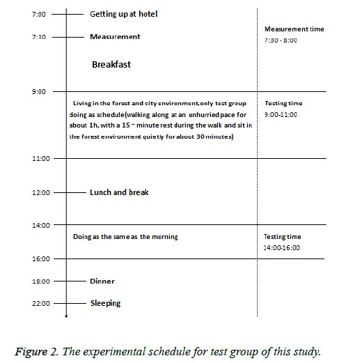 biomedical-research-schedule