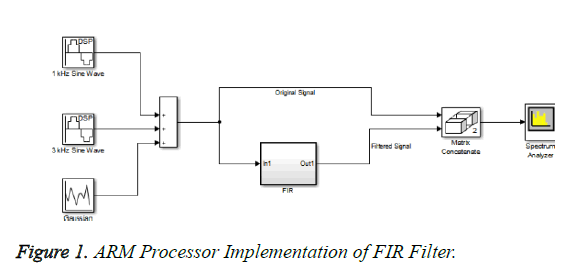 biomedres-ARM-Processor