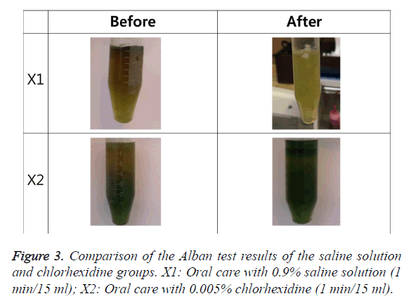 biomedres-Alban-test