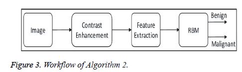 biomedres-Algorithm