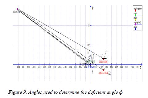 biomedres-Angles
