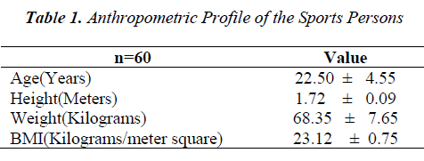 biomedres-Anthropometric-Profile