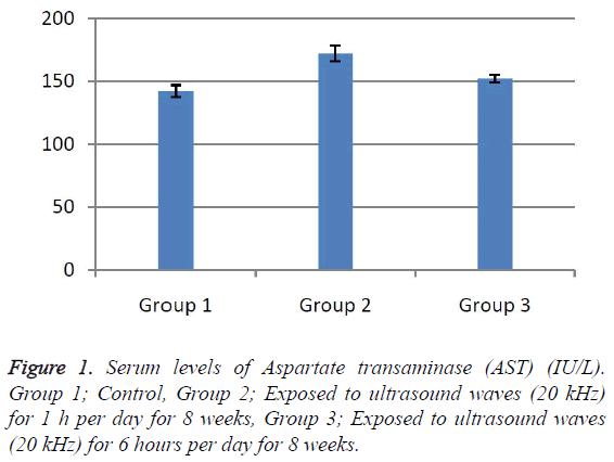biomedres-Aspartate-transaminase