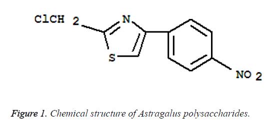 biomedres-Astragalus-polysaccharides