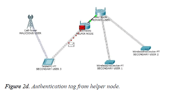 biomedres-Authentication-tag