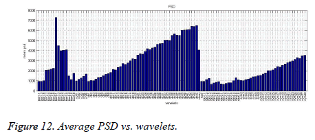 biomedres-Average-PSD