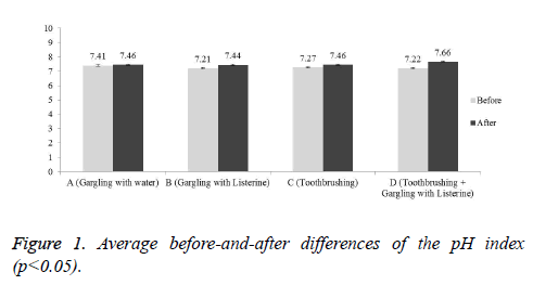 biomedres-Average-before