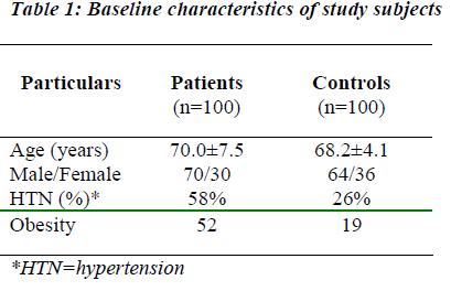 biomedres-Baseline-characteristics-study
