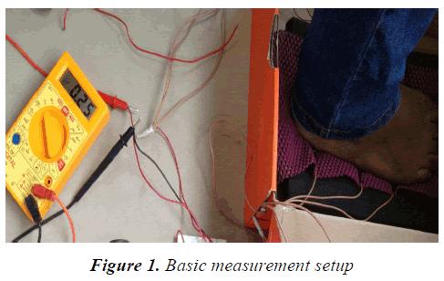 biomedres-Basic-measurement