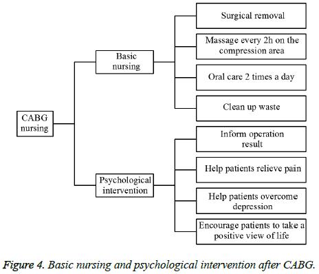 biomedres-Basic-nursing