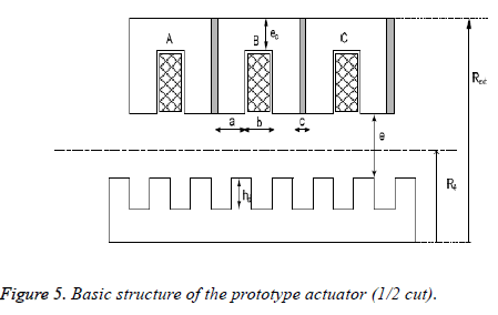 biomedres-Basic-prototype