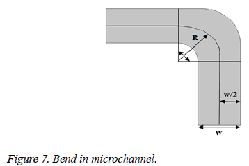 biomedres-Bend-microchannel