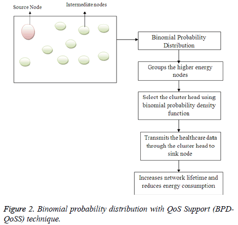 biomedres-Binomial-probability