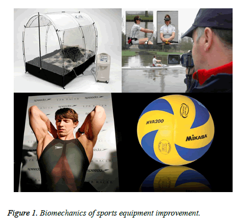 biomedres-Biomechanics-sports