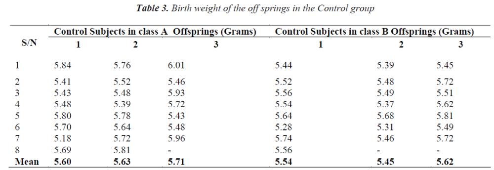biomedres-Birth-weight-springs