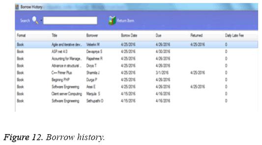 biomedres-Borrow-history