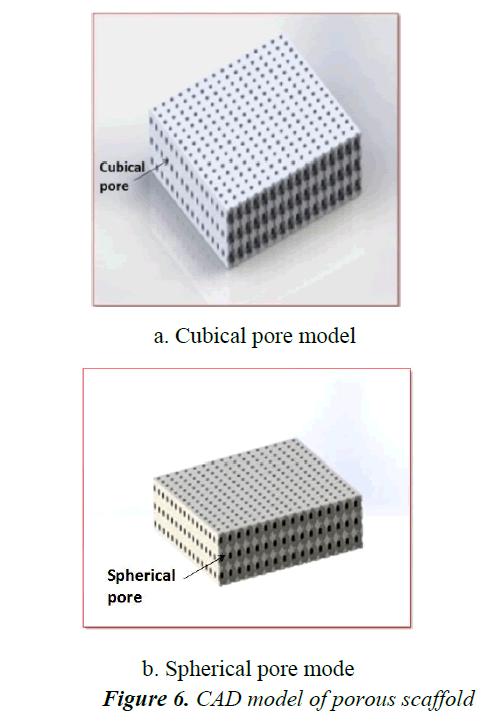 biomedres-CAD-model