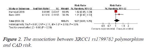 biomedres-CAD-risk