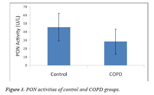 biomedres-COPD-groups