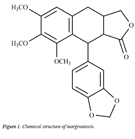 biomedres-Chemical-marginatoxin
