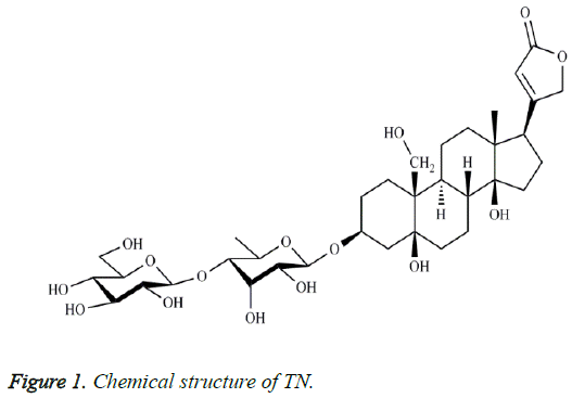 biomedres-Chemical-structure-TN