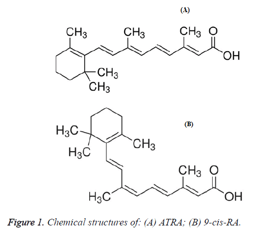 biomedres-Chemical-structures
