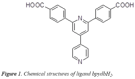 biomedres-Chemical-structures-ligand