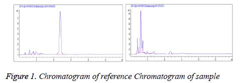biomedres-Chromatogram-reference