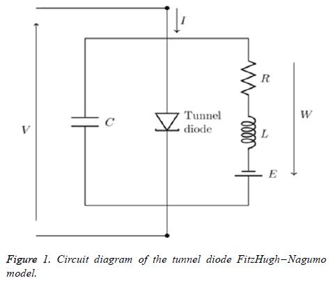 biomedres-Circuit-diagram