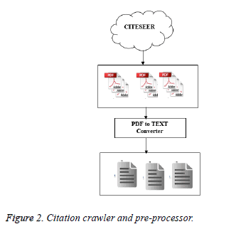 biomedres-Citation-crawler-pre-processor