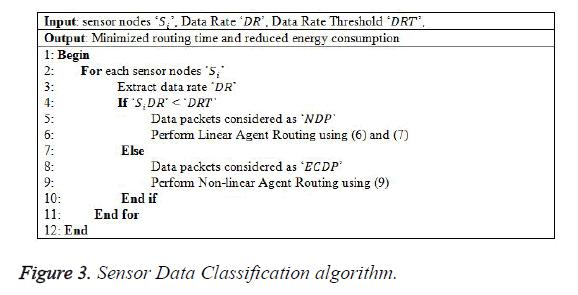 biomedres-Classification-algorithm