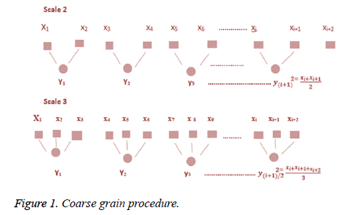 biomedres-Coarse-grain