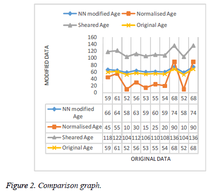 biomedres-Comparison-graph