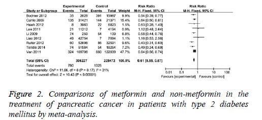 biomedres-Comparisons-metformin