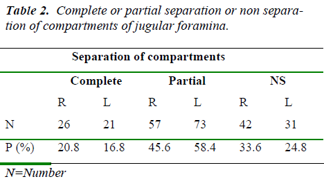 biomedres-Complete-partial-separation