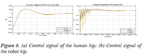 biomedres-Control-signal