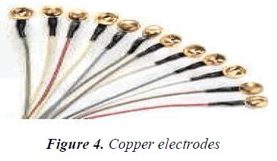 biomedres-Copper-electrodes