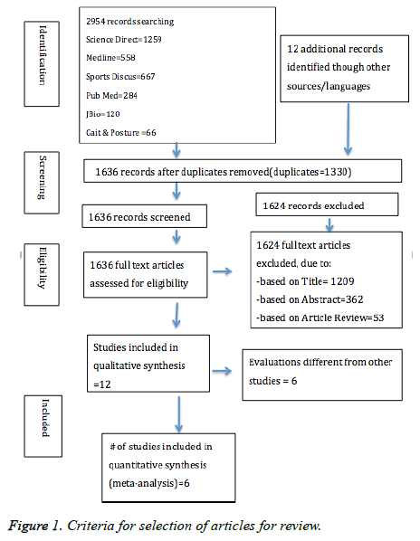 biomedres-Criteria
