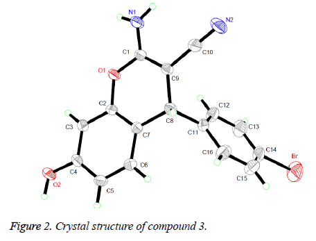 biomedres-Crystal-structure