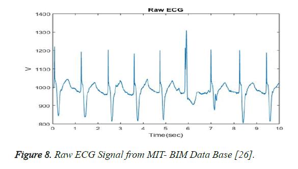 biomedres-Data-Base