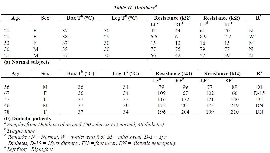 biomedres-Database