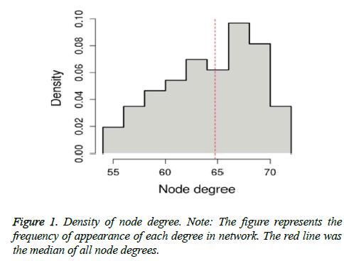 biomedres-Density-node