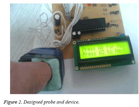 biomedres-Designed-probe